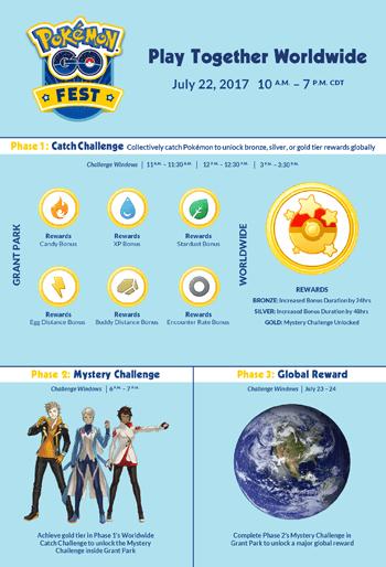 Pokémon GO Fest und Go Safari! Exklusive Pokémon in Europa! 2
