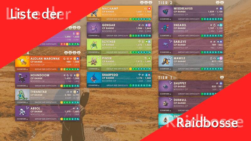 Raidboss Liste Stand 30. November 11