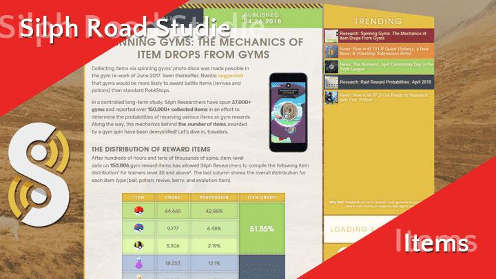 The Silph Road untersucht Arenen und Items 15