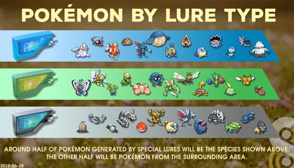 Welches Pokémon kommt aus welchem Lockmodul? 48